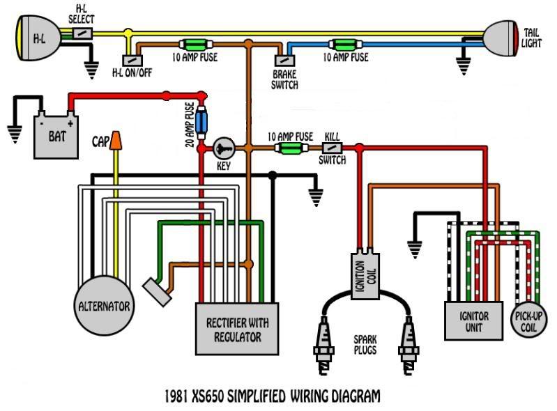honda motorcycle wiring diagrams on xs650 custom wiring harness rh abetter pw