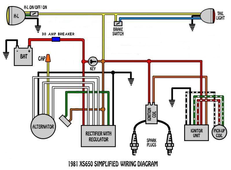125cc mini chopper wiring diagram electrical circuit electricalchopper electrical wiring diagrams diagram libraryrh9desapenago1 125cc mini chopper wiring diagram at innovatehouston tech
