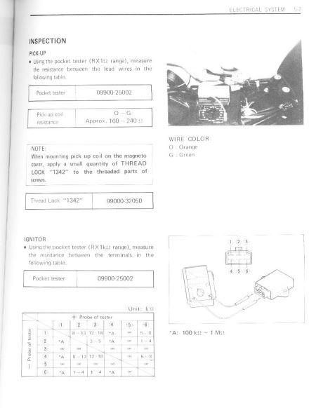 2020-09-14_GN250_ignition_testing.JPG