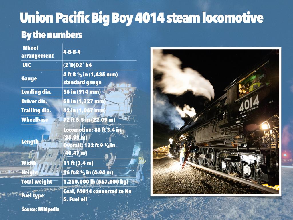 BIG-BOY-FACTS.001.jpeg