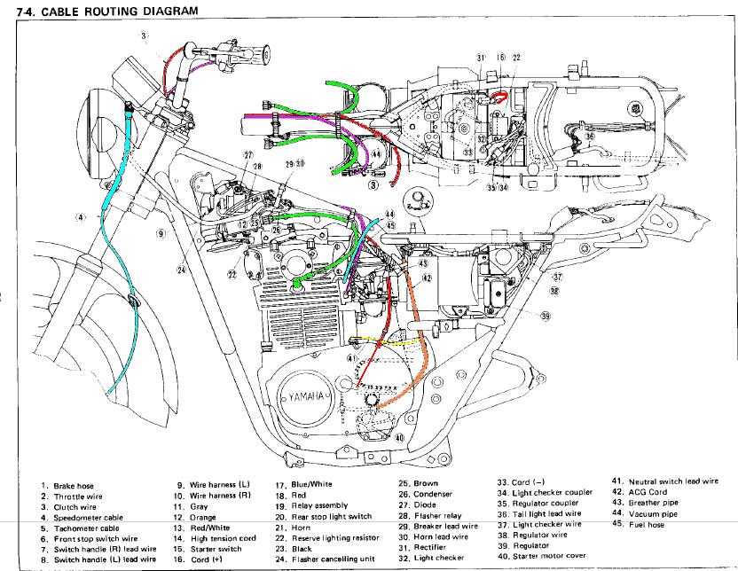 Bobber Wiring Harness Diagram Data Mini Harley Chopper