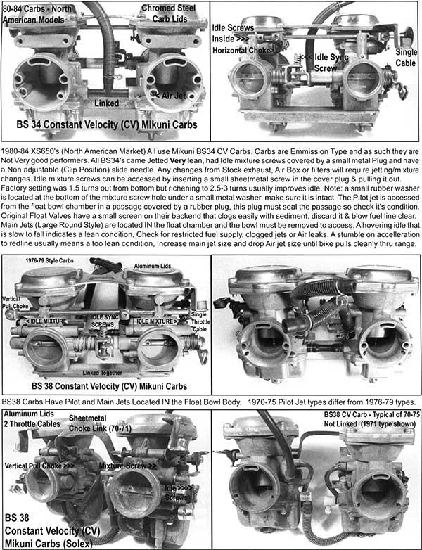 Help identifying Carbs, frame, engine etc  | Yamaha XS650 Forum