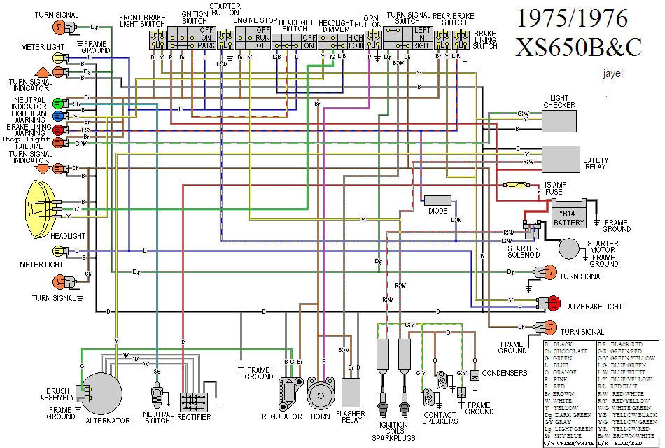 wiring diagram 1981 yamaha xs650 data wiring diagram today Lowe Wiring Diagram wiring diagram 1981 yamaha xs650 manual e books yamaha golf car wiring diagram 1981 xs650 wiring