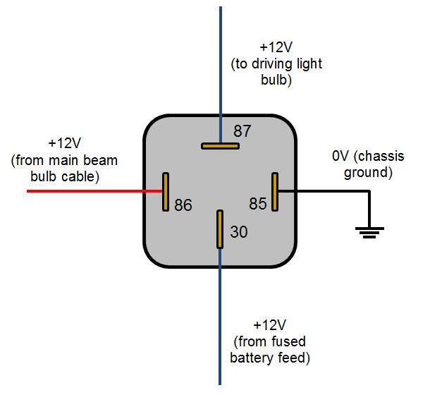 mini speedometer neutral indicator  no separate ground