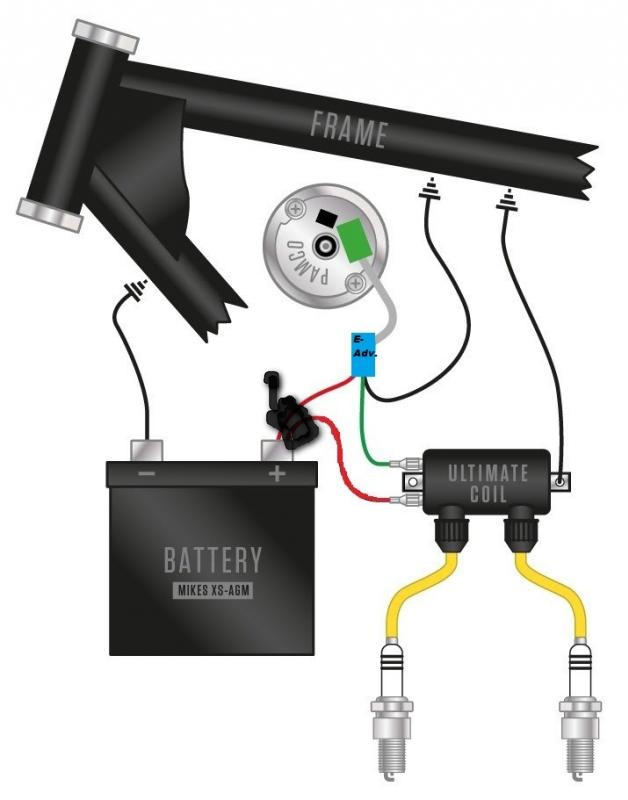 Pamco1: Xs650 Wiring Diagram Pamco At Aslink.org