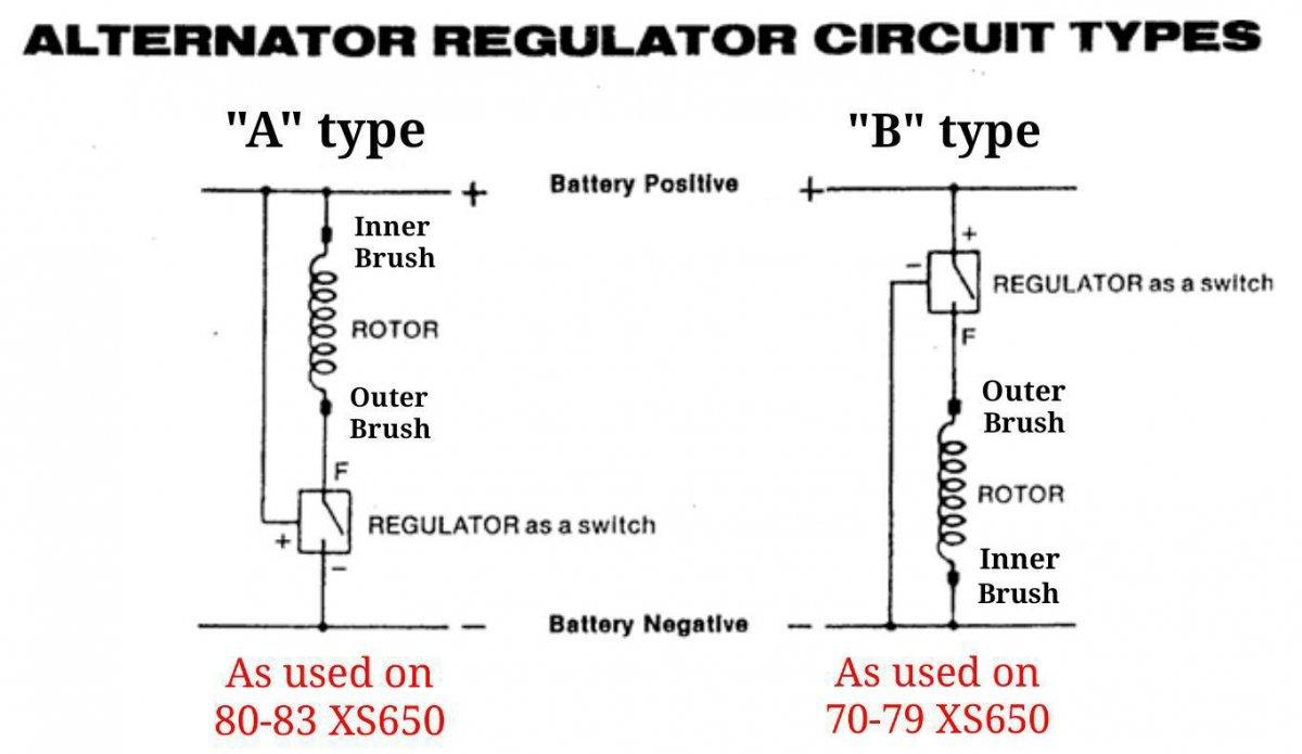 RegulatorTypes.jpg