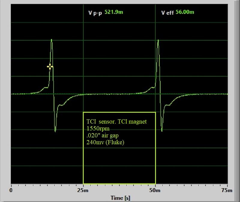 TCI 1550rpm-2.png