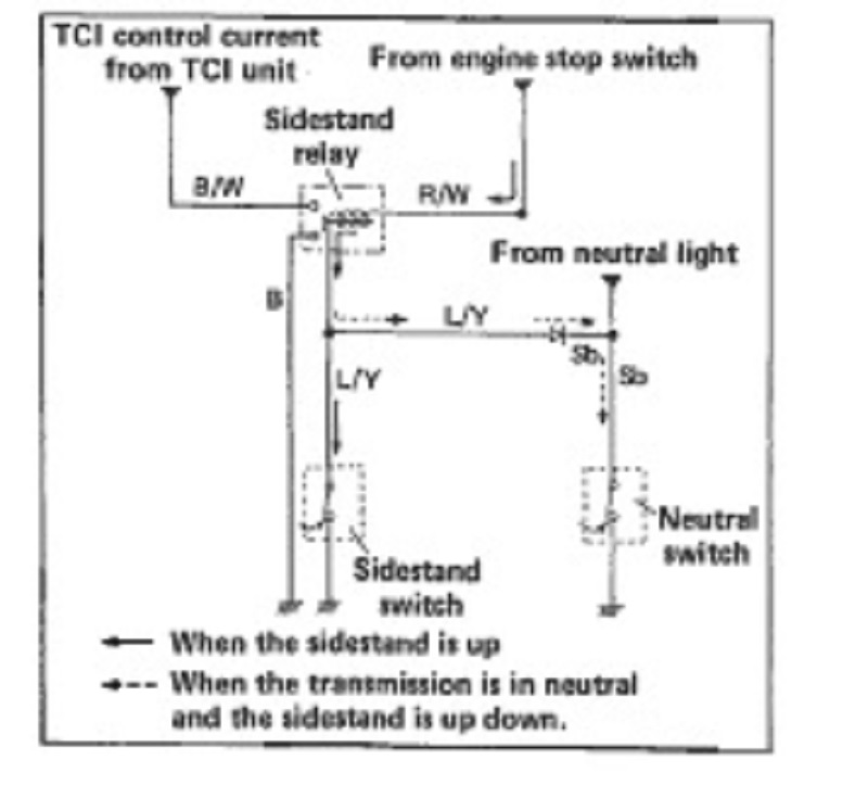 TCI 6 pin and 8 pin interchange information. | Yamaha XS650 ... Xs Wiring Diagram Kick Stand on xj750 wiring diagram, xs400 wiring diagram, cb750 wiring diagram, xs1100 wiring diagram, xv535 wiring diagram, it 250 wiring diagram, yz426f wiring diagram, xt350 wiring diagram, xj550 wiring diagram, xs360 wiring diagram, fj1100 wiring diagram, xj650 wiring diagram, chopper wiring diagram, xs850 wiring diagram, xvs650 wiring diagram, xvz1300 wiring diagram, virago wiring diagram, xv920 wiring diagram, fz700 wiring diagram, yamaha wiring diagram,