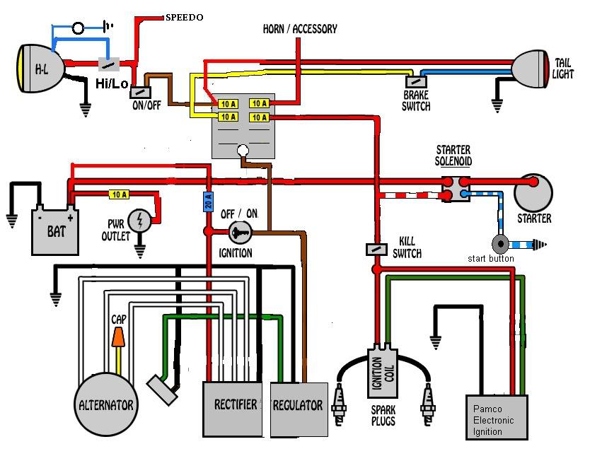 yamaha motorcycle wiring diagram yamaha motorcycle ignition yamaha motorcycle wiring schematics