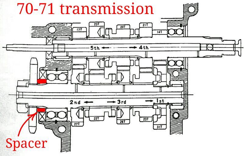 XS1-GearTrain-Spacer.jpg