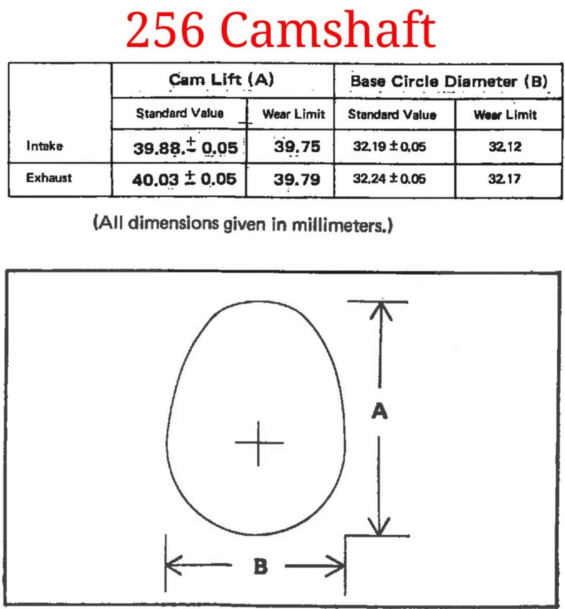 XS1-XS2-TX650-CamSpecs.jpg