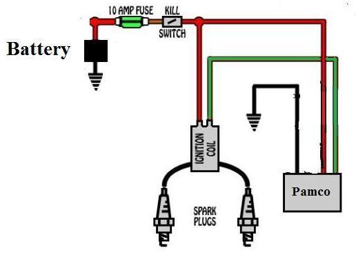 Xs65013: Xs650 Wiring Diagram Pamco At Aslink.org