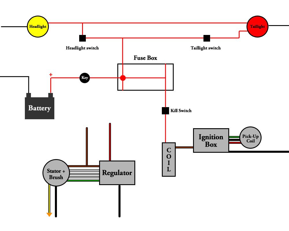 Custom wiring harness | Yamaha XS650 Forum on xs360 wiring diagram, cb750 wiring diagram, xvz1300 wiring diagram, xj650 wiring diagram, yamaha wiring diagram, fz700 wiring diagram, xvs650 wiring diagram, xs400 wiring diagram, xj550 wiring diagram, chopper wiring diagram, xv920 wiring diagram, fj1100 wiring diagram, xv535 wiring diagram, xj750 wiring diagram, virago wiring diagram, xs850 wiring diagram, xs1100 wiring diagram, xt350 wiring diagram, it 250 wiring diagram, yz426f wiring diagram,